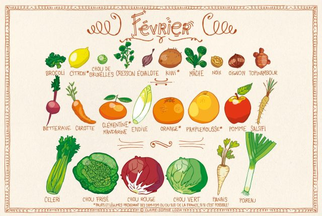 fruits-légumes-saison-détox